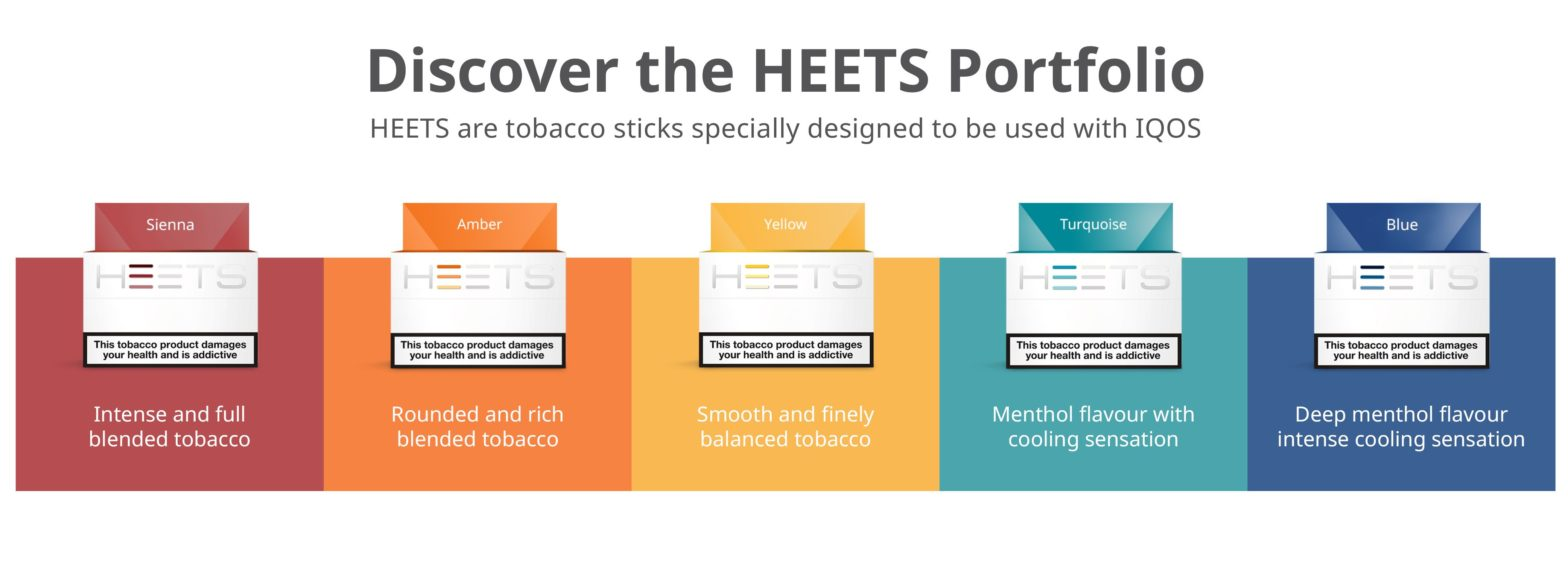 Discover the Real HEETS Yellow and Sienna Flavor